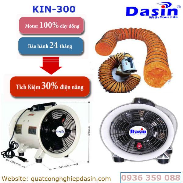 Báo Giá Quạt Hút Công Nghiệp Dasin KIN-300