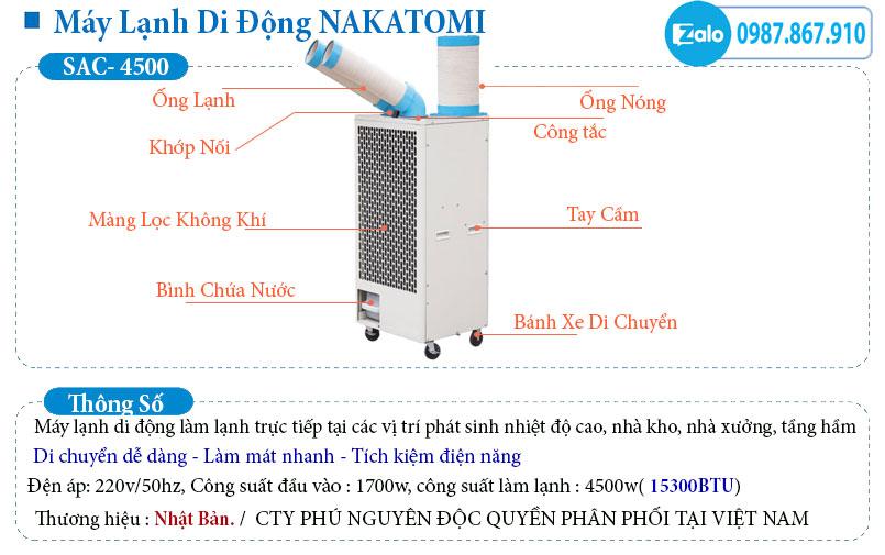 Thiết kế và cấu tạo của máy lạnh di động 2 vòi Nakatomi Sac 4500